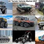 India All Terrain Vehicle Market