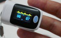 Pulse Oximeter Market - TechSci Research