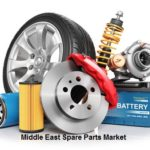 Middle East Spare Parts Market
