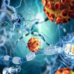 Central Nervous System Therapeutics Market - TechSci Research