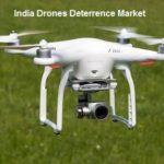 India Drones Deterrence Market