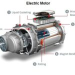 Face of Electric Motors
